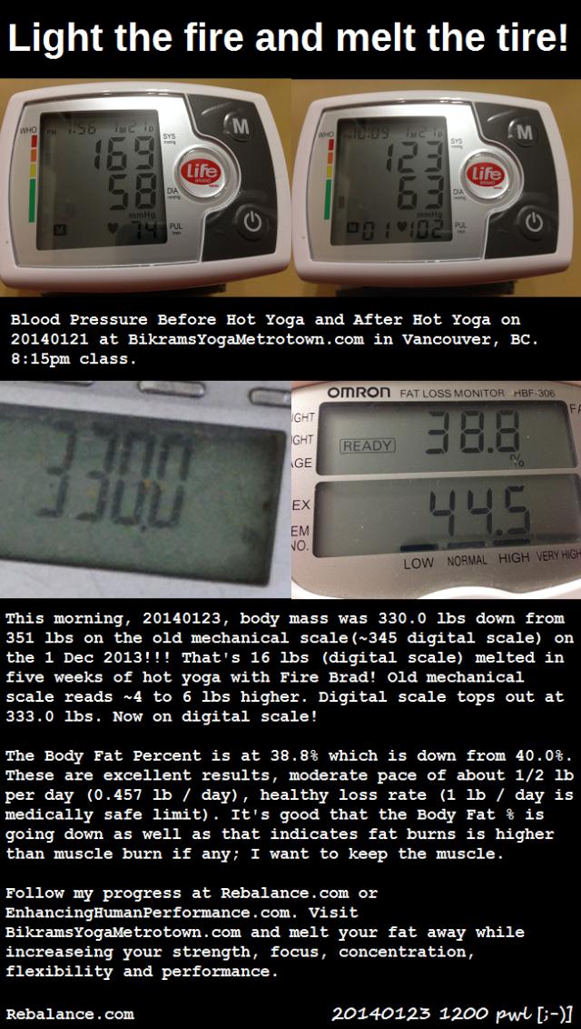 PWL_20140123 1200 VitalStatistics